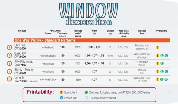 Window Graphics OneWayVision