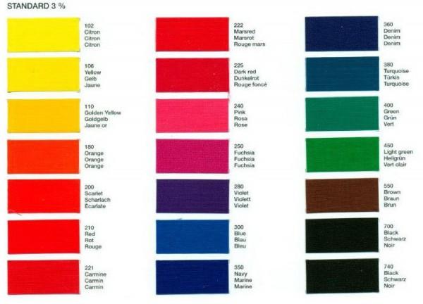 Bomoprint CM Farbpigmente