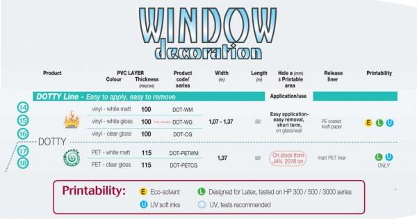 Window Graphics DOTTY-Line