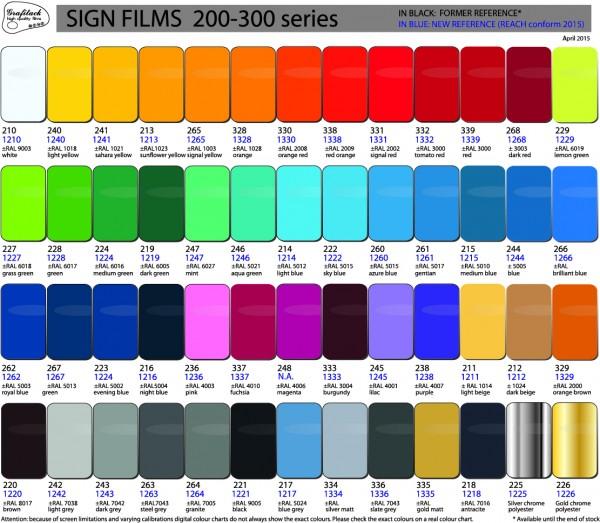 Grafitack 200/300 Serie 610mm/10lfm